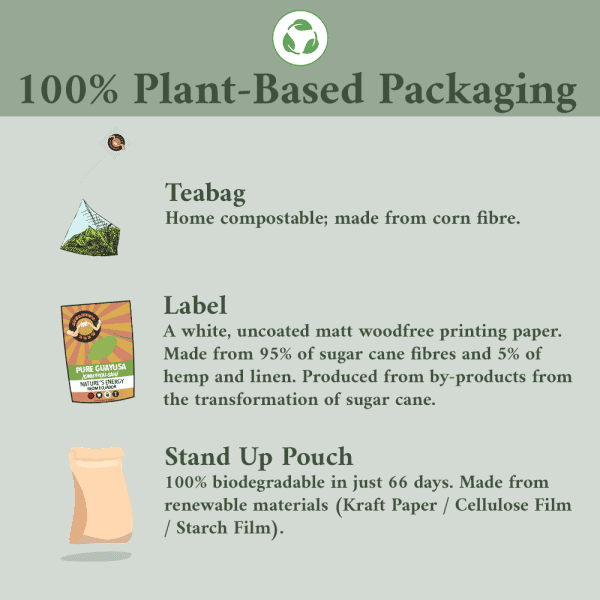 plant-based packaging