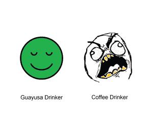 Guayusa vs Coffee